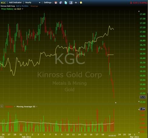 KGC Feb 22 2011.jpg