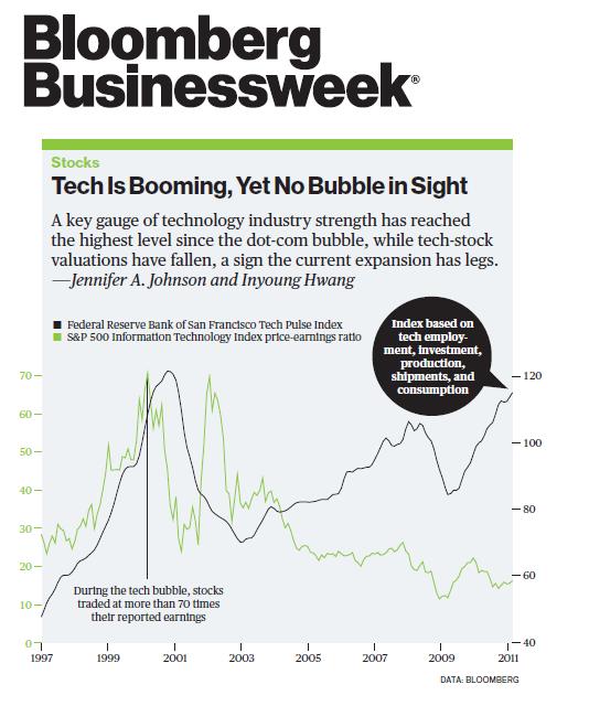 tech-no-bubble.png