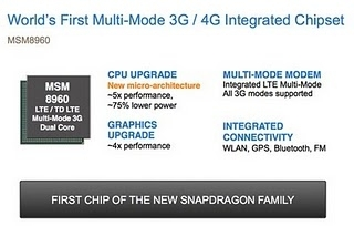 QUALCOMM Chip with Graphics