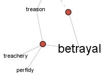 betrayal.tiff
