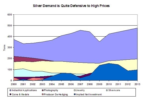 Gold silver ratio trading strategy