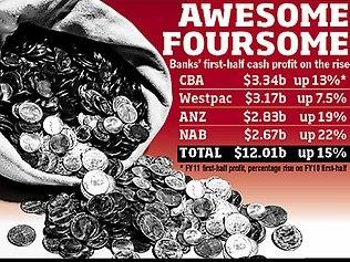 australia-bank-profits.jpg