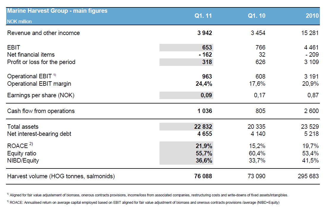 - Form 13F Holdings Report (13F-HR)