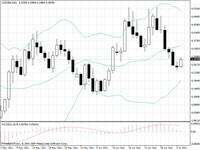 Euro Falters as Potential Greek Default Worries Market