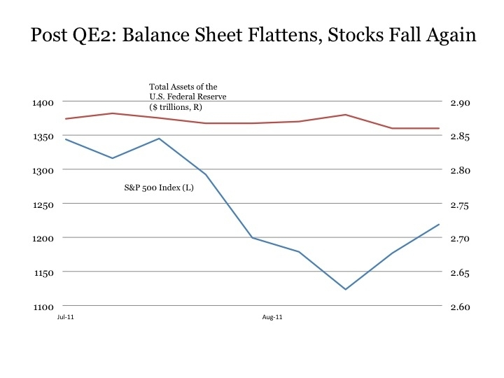 Stock options on balance sheet