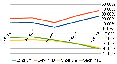 COT_long_short_ratios