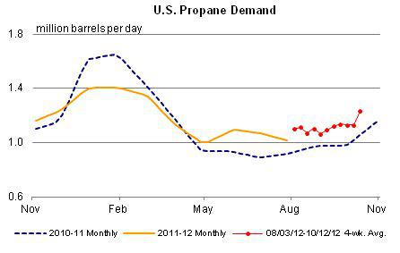 Current Home Heating Oil Prices Pa