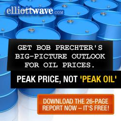 Peak Price Peak Oil