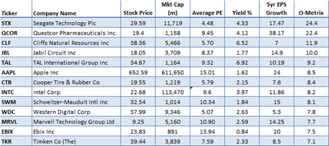 cheap stocks
