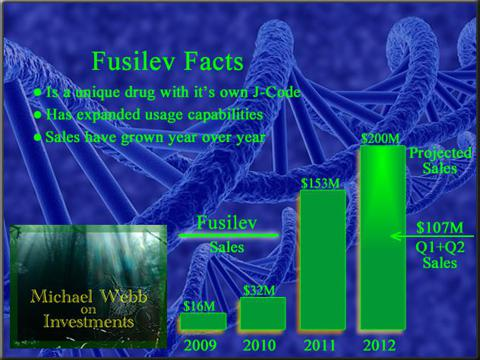 Fusilev Facts