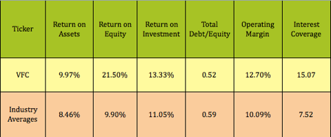 How to find undervalued stock options