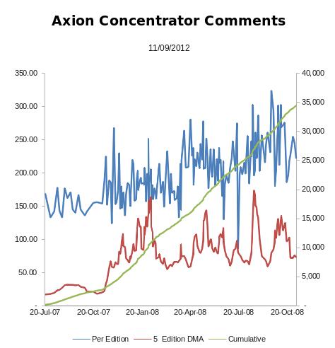 APC Concentrator Comments 20121109
