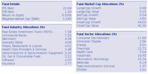 PRFZ Portfolio details from the factsheet
