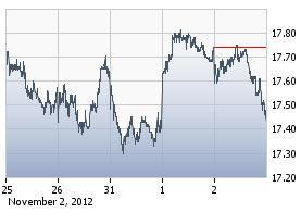http://static.cdn-seekingalpha.com/uploads/2012/11/5/saupload_qgen_chart.jpg