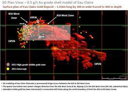 Eastmain Resources Block Model