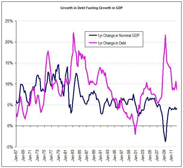 Шесть графиков, доказывающих приближение «гиперинфляционного обрыва»