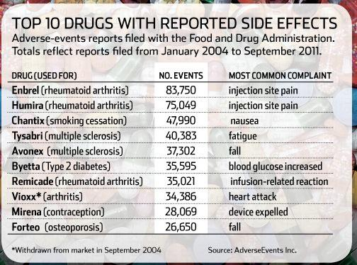 Cipro side effects   bacteria home page