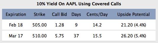 AAPL 10 Percent Dividend