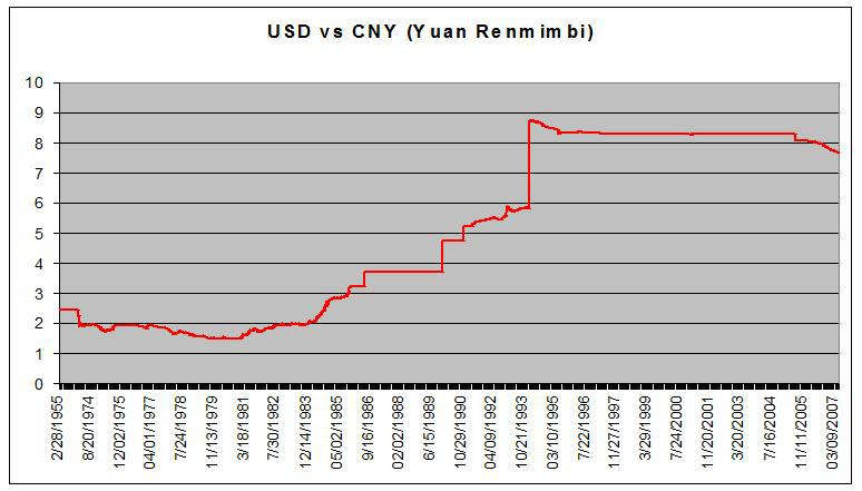 how to buy chinese yuan