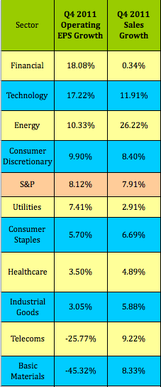 SECTOR-EPS
