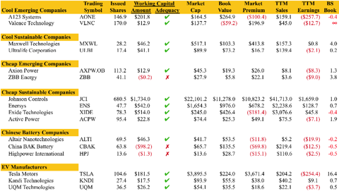 3.31.12 Financial Table.png