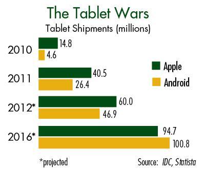 Description: http://kr.nlh1.com/images/Khoa/PF/751/First_Tablets.jpg