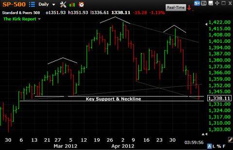 kirk-head-and-shoulders-pattern