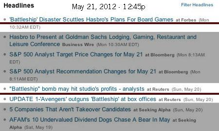 hasbro headlines