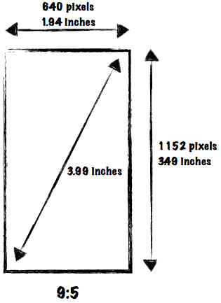 Current iPhone 4S screen dimensions courtesy of The Verge