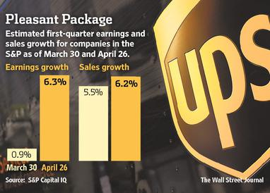 6-1q-earnings-growth