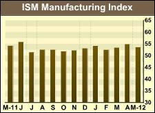 ismmanufacturing-060112.jpg