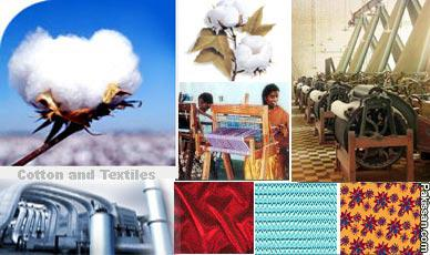 Textile Industry of Pakistan