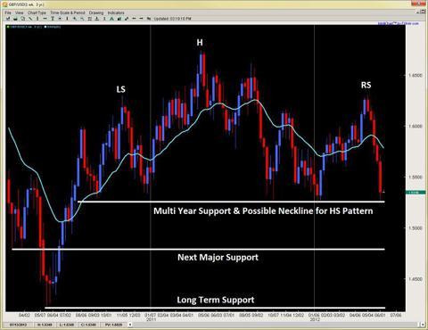 Alpha forex trading ahmedabad