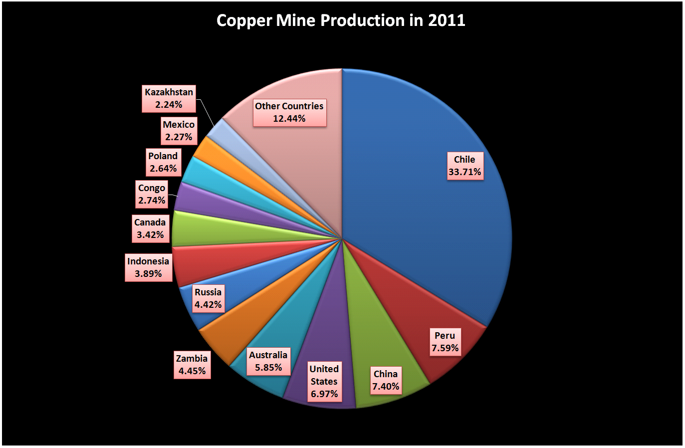 Time To Buy Copper Part 2 Seeking Alpha