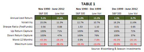 2012-07-03_-_Table_1.png