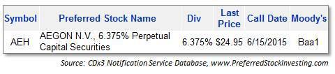 AEH AEGON preferred stock
