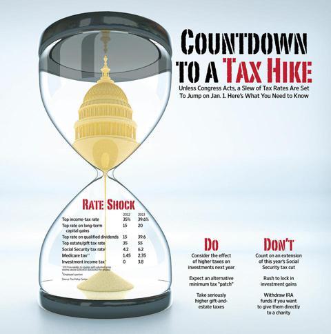 Countdown to a Tax Hike