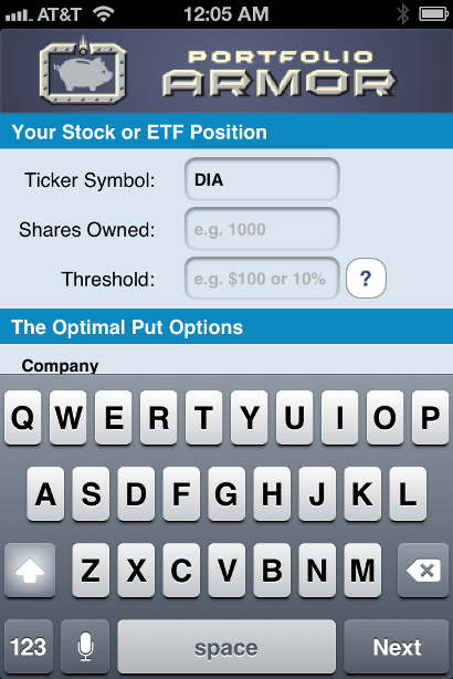 Etf put options examples