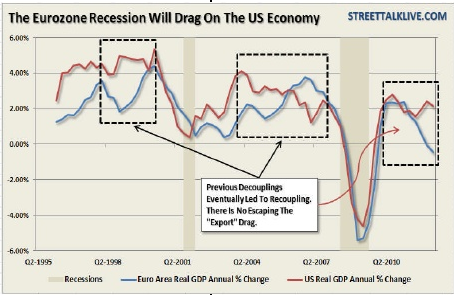 the us government should intervene during severe market recession Downward nominal wage rigidity in the united states during and after the great recession bruce fallick, michael lettau, and william wascher december 2015.