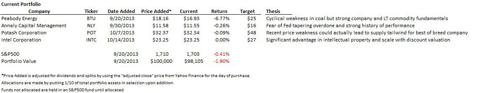 Long term Growth and Dividends Portfolio