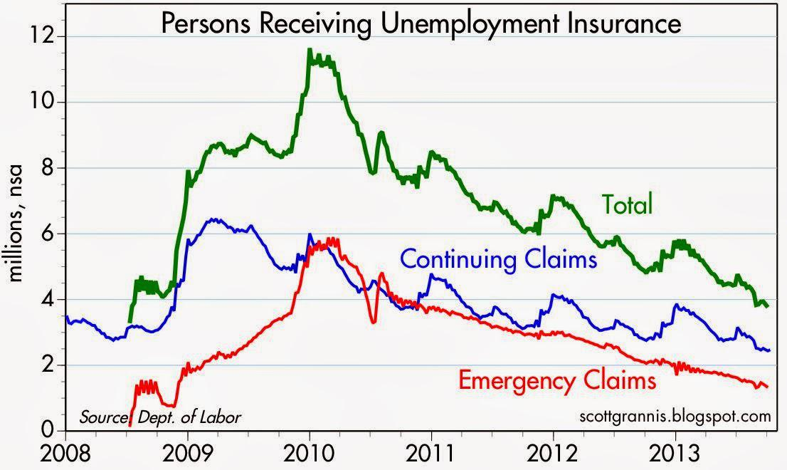 Why unemployment is such an important