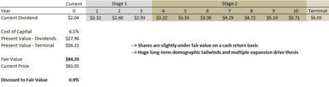 Deere Discounted Cash Flow