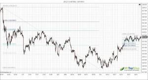 ZB 12 13 60 Min 10 7 2013 300x163 Buy bonds, short Boehner