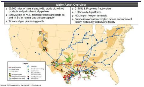 EPD asset map