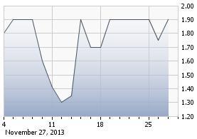 http://static.cdn-seekingalpha.com/uploads/2013/12/2/saupload_vnrx_chart.jpg