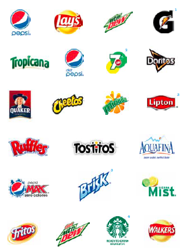 pepsico inc company and its food and beverage brands Pepsico was formed in 1965 with the merger of the pepsi-cola company and frito-lay, inc pepsico has since to a broader range of food and beverage brands.