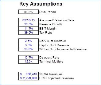 Balance sheet of apple inc 2014