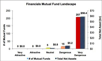 Financial Graph 2