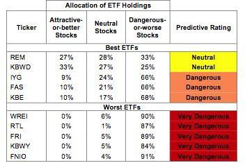 Financials Table 1