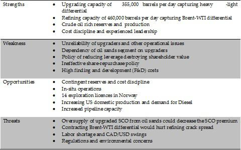 Best Buy Company Profile - SWOT Analysis